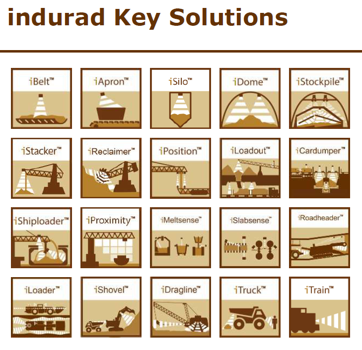 indurad graphic